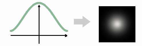 Fluid Rendering - Illustration #1